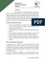 UNIDAD II - FLUJOGRAMA