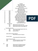 Transaction codes in SAP.xlsx