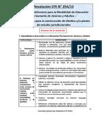 Res.254-15 . CAPACIDADES GRALES. extracto