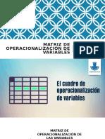 Matriz de Operacionalización de Variables