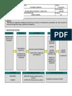 CCA-DOG-011 Caracterizacion proceso de asesoria y consultoria.doc
