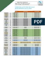 PROGRAMME FORME 2019-2020 AFFICHAGE  PAR CATEGORIE