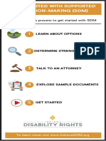 SDM-Infographic-6NOVT19