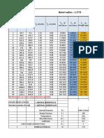 1.5D Bend calculation per B31.1-2018