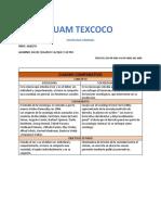 CUADRO COMPARATIVO sociologia y sociologia criminal