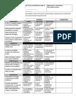 Lenguaje - Rubrica - Competencia de adquisición del sistema de escritura y evolución de los conocimientos sobre la lengua escrita.docx