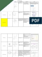 Clasificación de funciones - FORMATO (1).xlsx