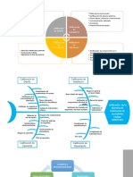 Gestion de riesgos diagrama de flujo