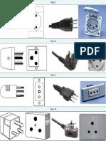 Tipología de enchufes eléctricos