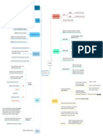 Sinapse.pdf
