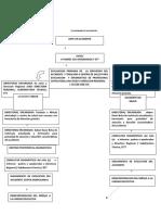 FLUJOGRAMA ACCIDENTES PARVULOS