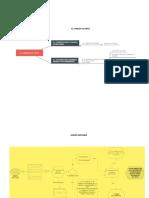 BERDUGO_BONIEK_A2_M4.doc.pdf