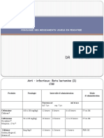 Posologie des medoc ped