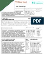 NPPE-Cheatsheet_v3.pdf