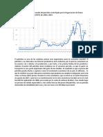 Evolución anual del precio medio del petróleo crudo fijado por la Organización de Países Exportadores de Petróleo.docx