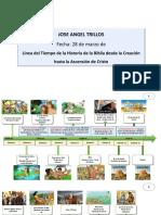 Linea de Tiempo de la Biblia.pdf