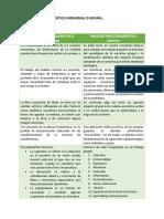 proceso psicoterapeutico individual y grupal