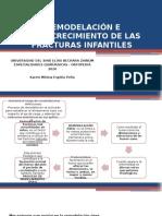 REMODELACIÓN E HIPERCRECIMIENTO DE LAS FRACTURAS INFANTILES