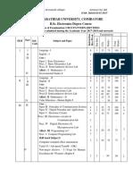B.Sc., Electronics Syllabus