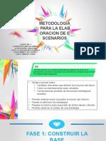 METODOLOGIA PARA LA ELABORACION DE ESCENARIOS..pptx