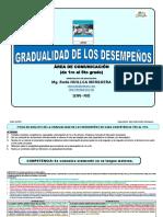 7 FICHA DE ANÁLISIS DE LA GRADUALIDAD DE LOS DESEMPEÑOS DE CADA COMPETENCIA DEL ÁREA DE COMUNICACIÓN 1ro a 5to.docx