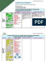 1 FICHA DE ANÁLISIS DE LAS COMPETENCIAS DEL ÁREA DE COMUNICACIÓN
