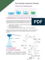 1.4 tipos de cristalizadores.docx