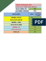 DKN SMP K-06-2018-SMP PGRI 1 SURABAYA