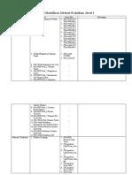 TABEL ISI Jobsheet Praktikum Jartel 1