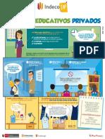 Servicios Educativos Privados - 2020
