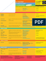 Hse Mid West Poster PDF