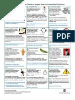 12 Cognitive Biases Infographic v 4