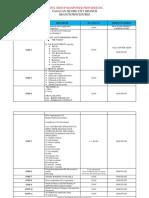 3. BRANCH STEP BY STEP PROCEDURE.pdf