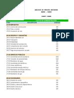 Enero Mzo 2020 Costos Administrativos