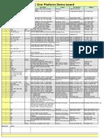 PICOne Platform BOM All Components