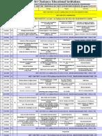 REVISED P-2 & 3(F)  SR AIIMS SUPER 60 & NEET MPL REVISION PROGRAM.xls