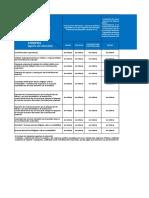 Tabla Retenciones IVA.xlsx
