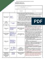 BIBLIOGRAPHIE_Cremieux3.pdf