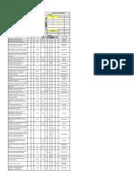 Diagrama analitico DAP