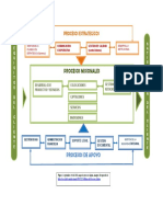 MAPA DE PROCESOS ALPINA.pdf