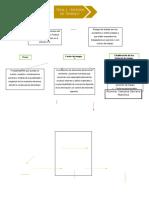 Mapa conceptual. Riesgos de trabajo..docx