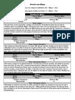 Dragon Age RPG - Grimório dos Magos - Biblioteca Élfica (1).pdf