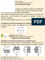 01 - Diagramas de Veitch Karnaugh