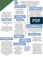COMPOSICION  QUIMICA  Y  FUNCION DE  LA  FUENTE  PM (1)..pptx