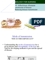 Unit 4 Infectious Disease - Modes of Transmission.ppt.ppt