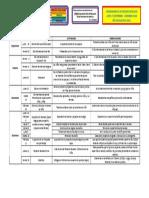 CronogramaActividades1erLapso2019-2020