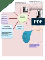 Infografía metodologías participativas