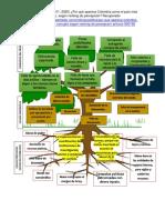 árbol de problemas.pdf
