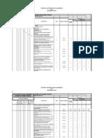 Presupuesto de Egresos para el 2011 para el CESUES