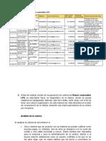 Cartera Banco corporativo LPQ.docx